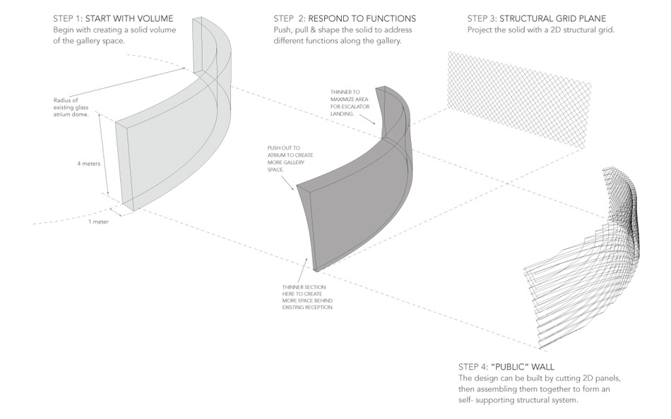 Structural Concept Diagram Rhino Architectkidd Architectkidd Co Ltd