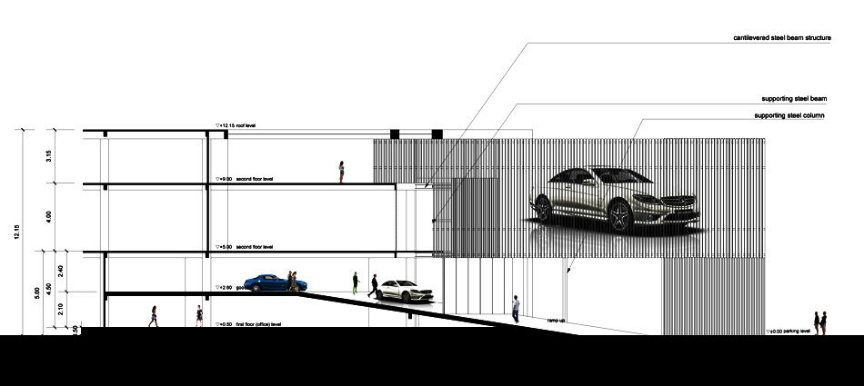 Advertising On The Building Facade Was One Of The Most Important Criteria  For The Design Of A New Car Showroom That Architectkidd Was Recently  Involved In.